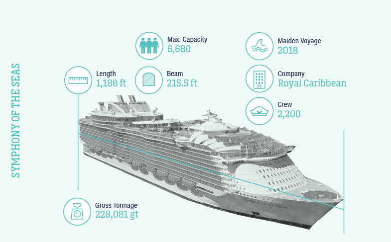 Symphony_of_the_Seas